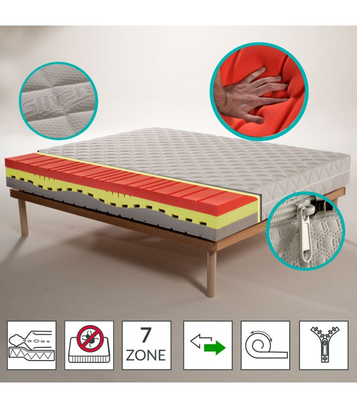 copy of Mattress in multywaves memory H22 with Ginseng and aloe fabric - Comfort 3.0 MADE IN ITALY